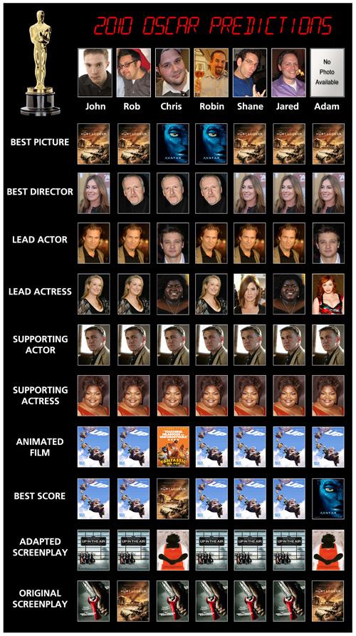 2010 Oscar Picks