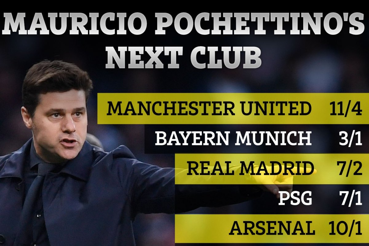Mauricio Pochettino favourite to become new Man Utd boss after Spurs sacking with Bayern Munich in running