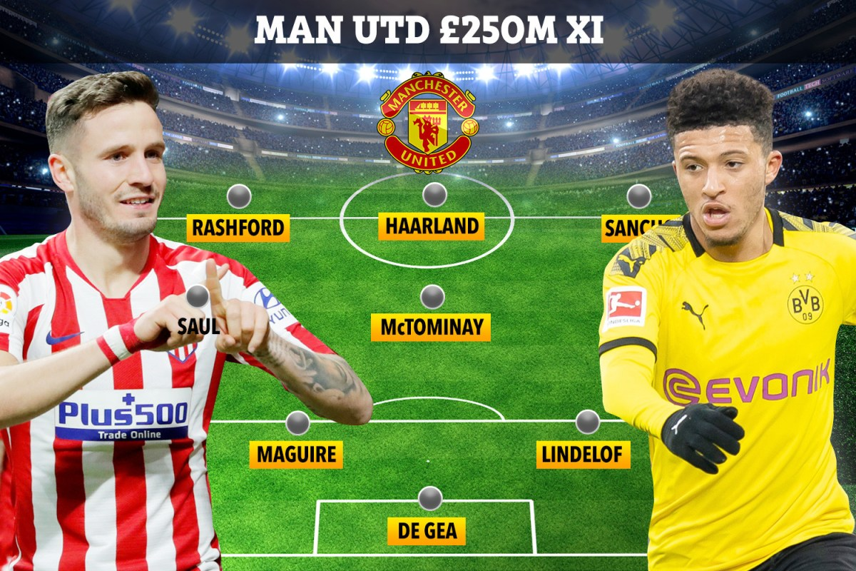 How Man Utd would line up if Solskjaer spends £250m with Haaland, Sancho and Saul firing Red Devils back to