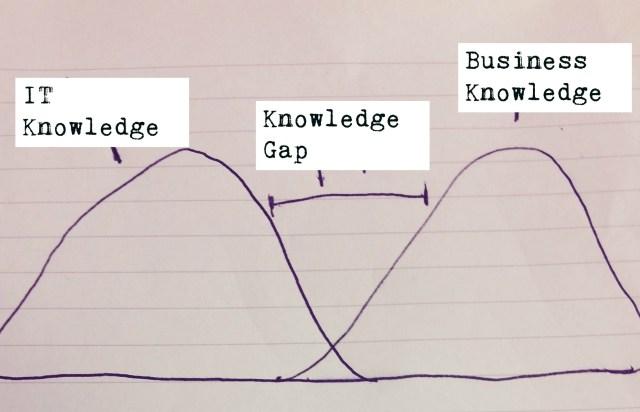 data consulting