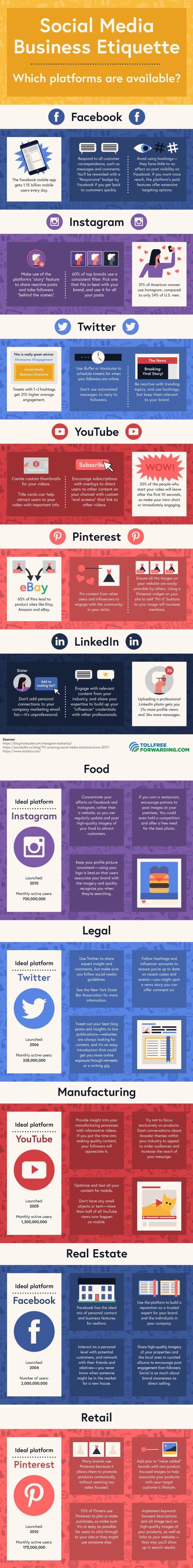 Following Proper Social Media Etiquette -- An Infographic