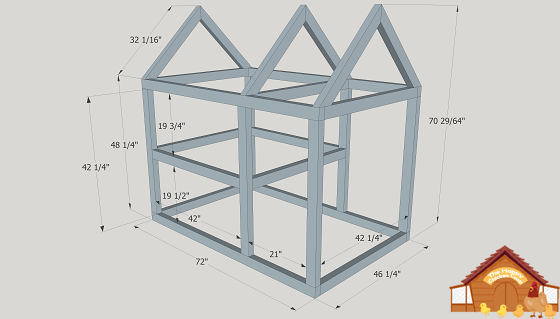 Designing your coop