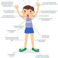 What is Sensory Processing Disorder Anyway?