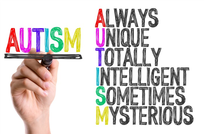 Defining Autism vs. Other Conditions (ADHD, SPD, LD)