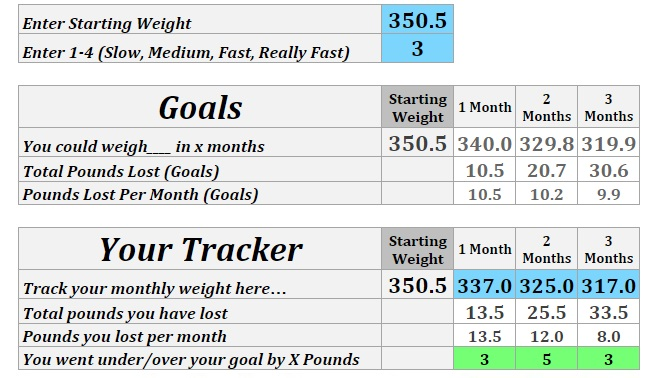 weight loss calculator and tracker the shape within