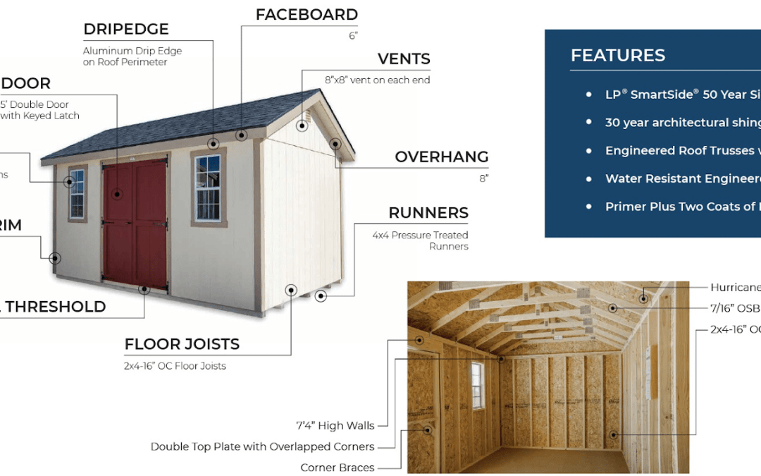 HOW TO DETERMINE A QUALITY SHED
