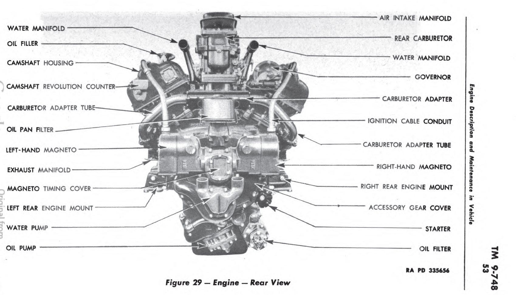 V8 Engine Build