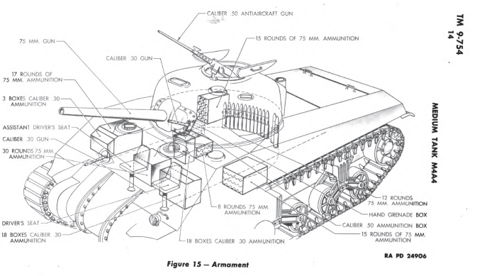 sherman tank interior diagram