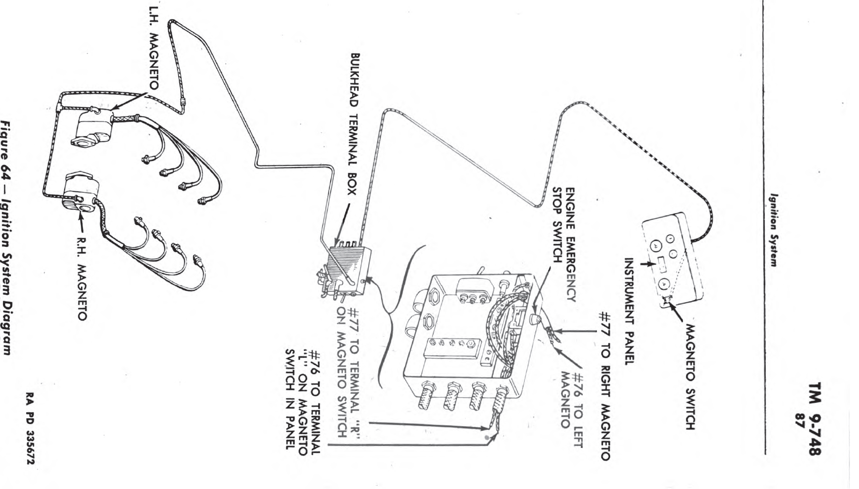 Western Star Wiring Diagram Dash
