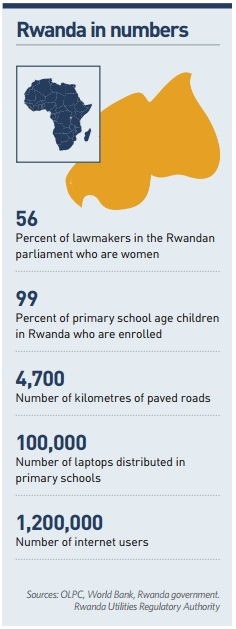 rwanda_rising_from_ashes