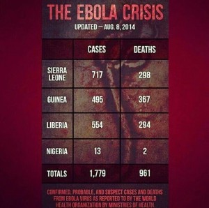 ebola stats - 8 august