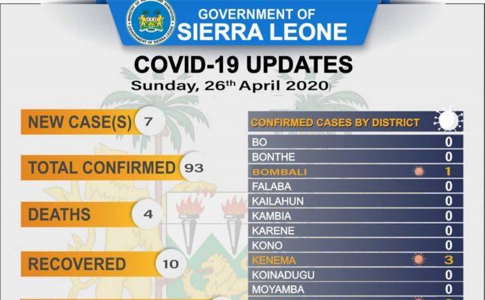 coronavirus sierra leone status – 26042020 -2