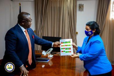 Sierra Leone improves its 2020 MCC Scorecard by two scores1