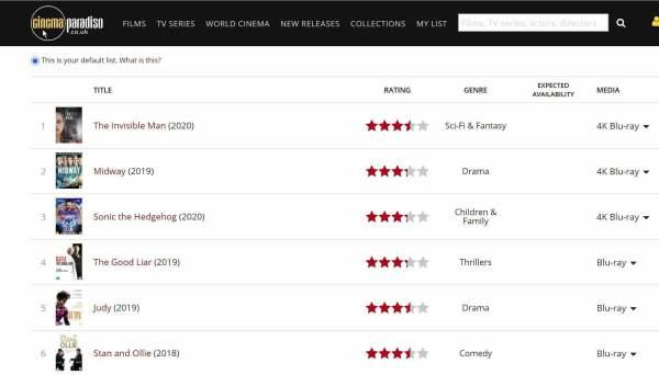 Screenshot Showing A Cinema Paradiso Rental List