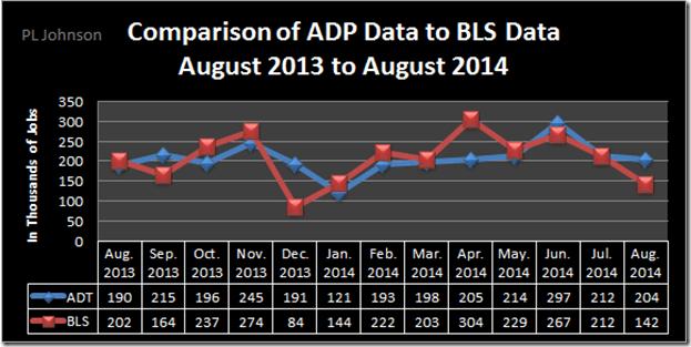 2014 - 09-05 ADP
