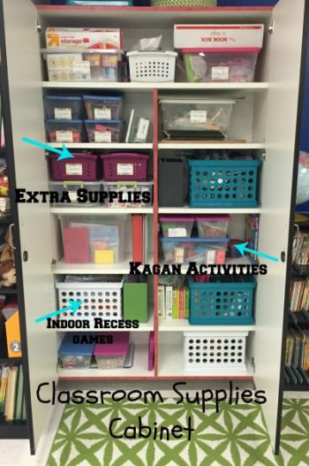 Packing up your classroom shouldn't be stressful. This classroom packing list will guide you through the process of packing up for summer!