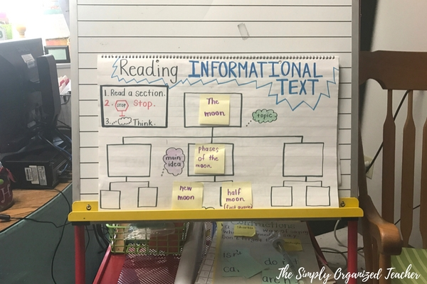 Informational Text anchor chart