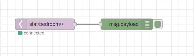 stat/bedroom/+ node