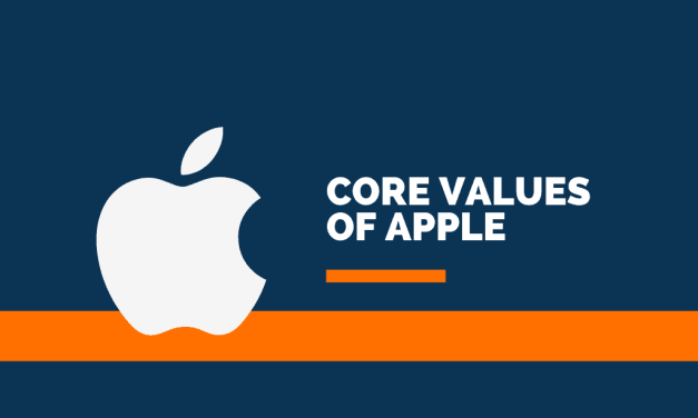 Core Values of Apple: Mission Statement and Vision