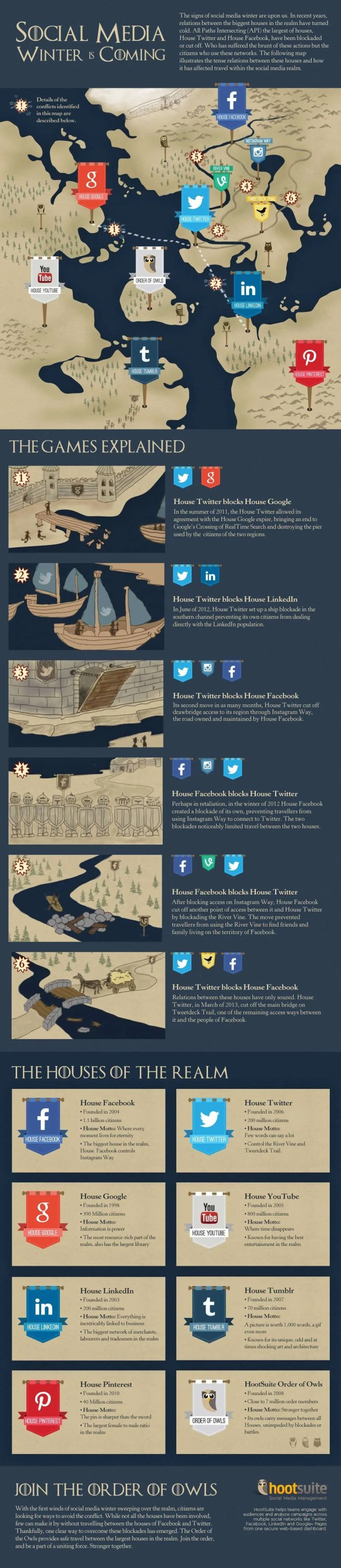 Social Media Winter is Coming [#GoT #INFOGRAPH]