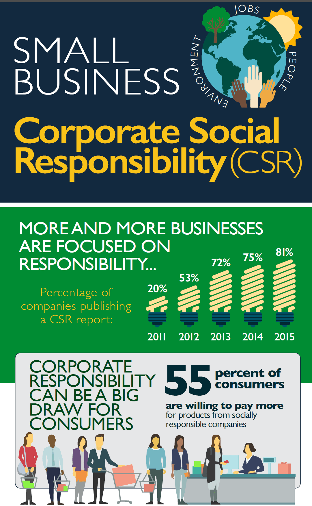 Social responsibility and unique experiences for small businesses