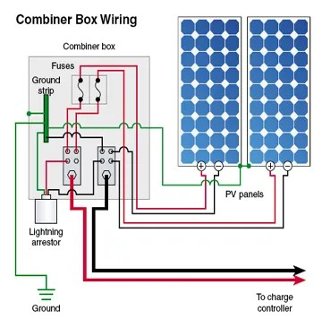 ac disconnect wiring diagram wiring diagrams by to installing a solar photovoltaic system