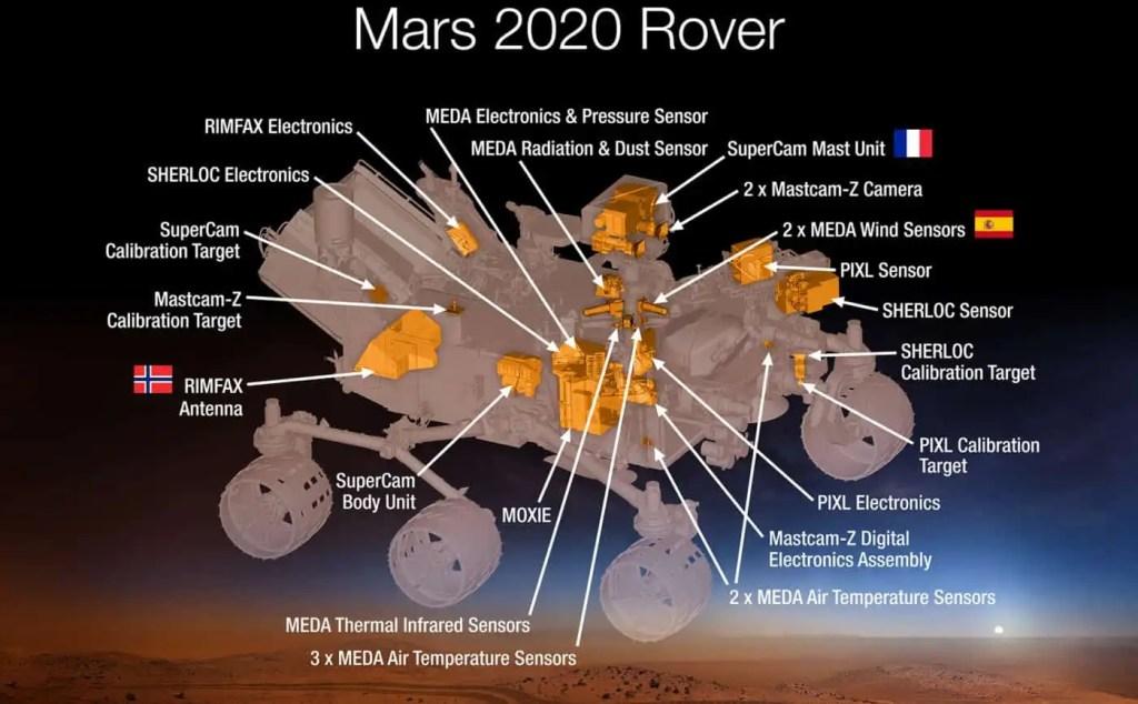 Mars rover Perseverance parts