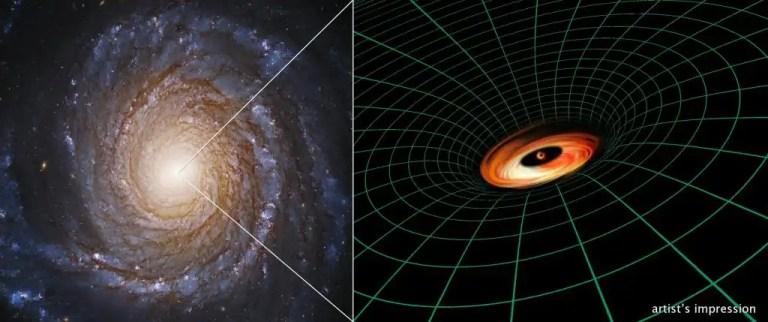 Milky way Galaxy's supermassive black hole