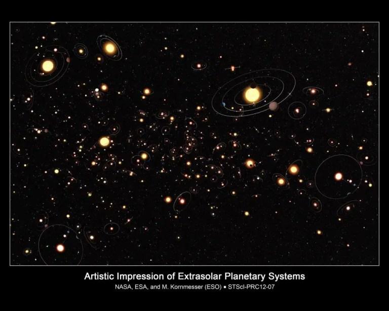 life in Milky Way Galaxy