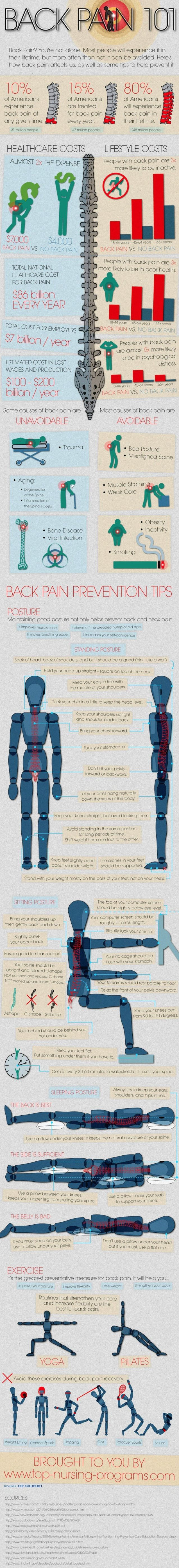 back-pain-101-infographic