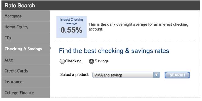 Minuscule savings rates