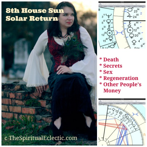 8th House Solar Return