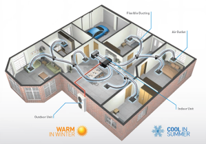 Ducted Air Conditioning   The Split System Guy