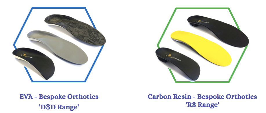 Rightstride Bespoke Orthotics