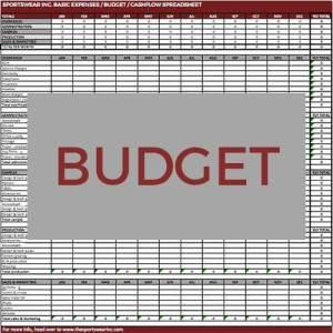 sportswear-inc-budget-spreadsheet