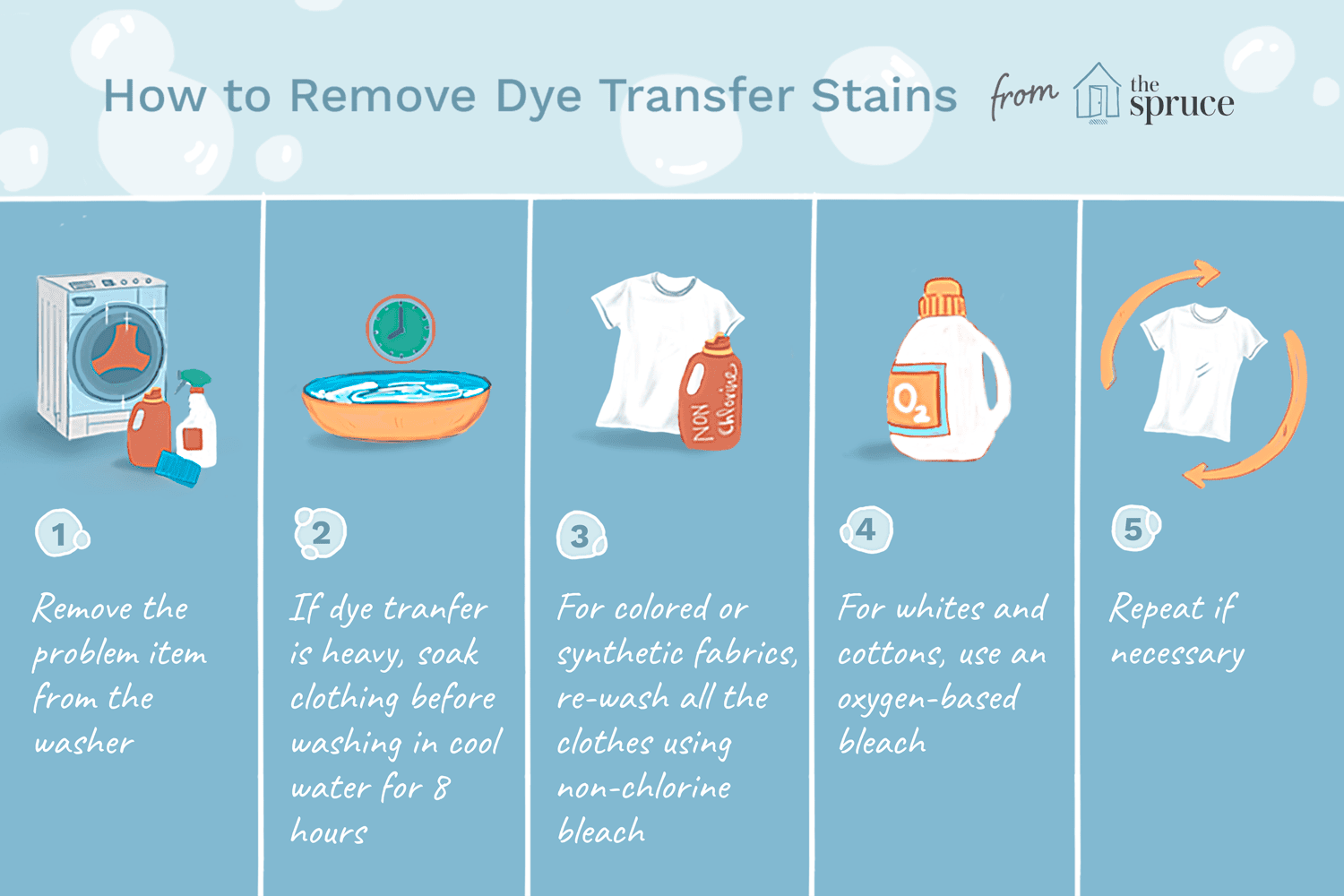 How To Remove Dye Stains From Clothes And Upholstery