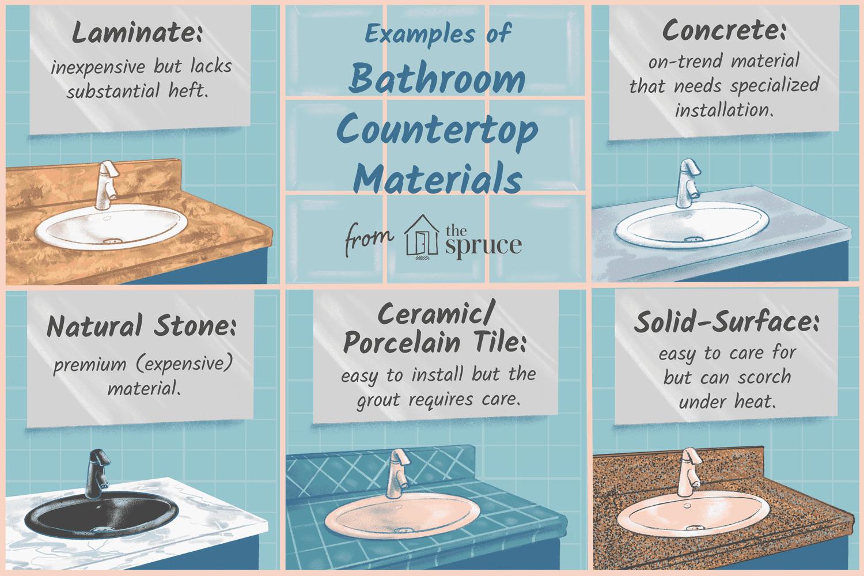 popular bathroom countertop materials