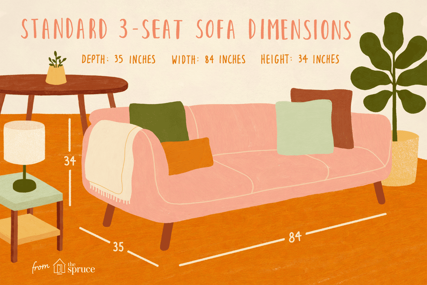 Standard Sizes For Various Types Of Furniture