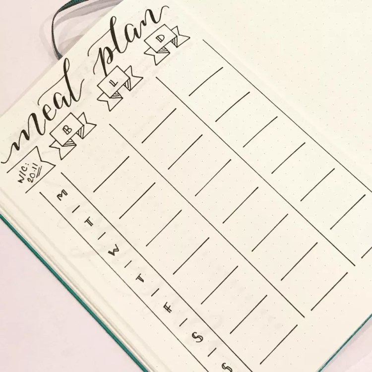 bullet journal page ideas, bullet journal weekly spread, Bullet journal ideas for meal planning