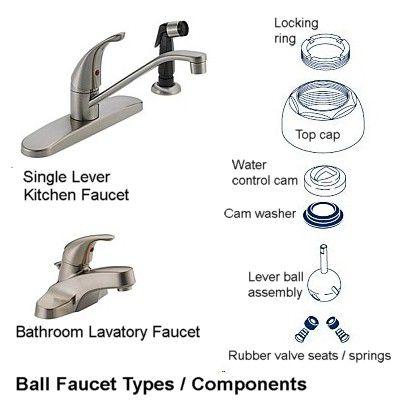 top 5 faucet repair tutorials