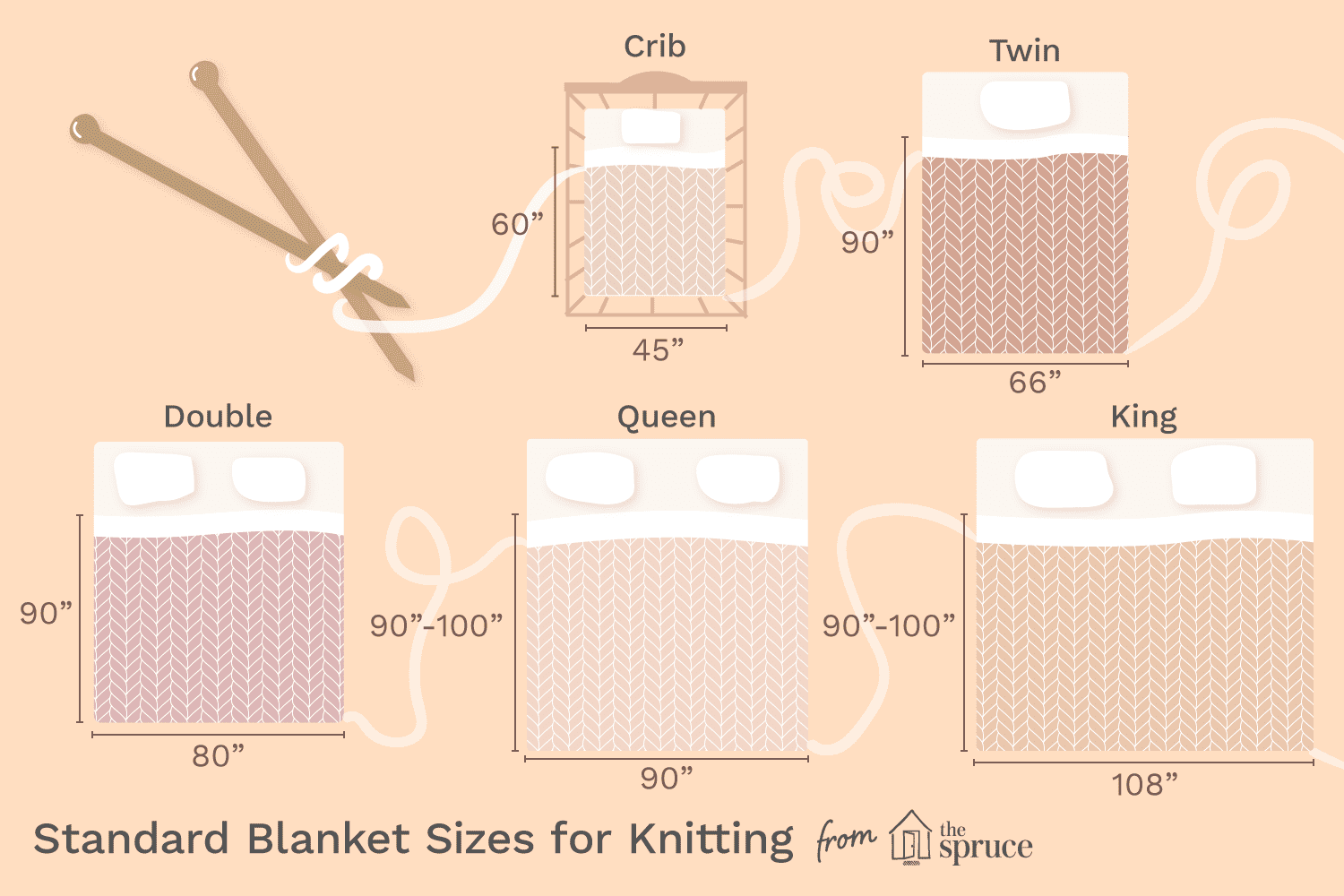 Guidelines For Standard Bed And Blanket Sizes