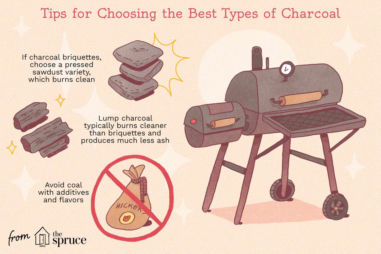 best charcoal to use for smoking