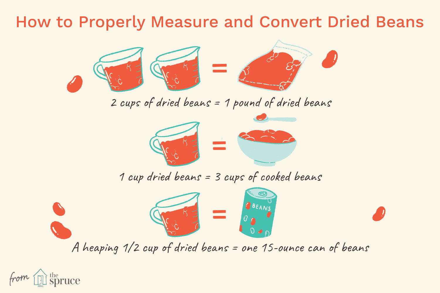 Using Dried Beans Conversions And Measurements