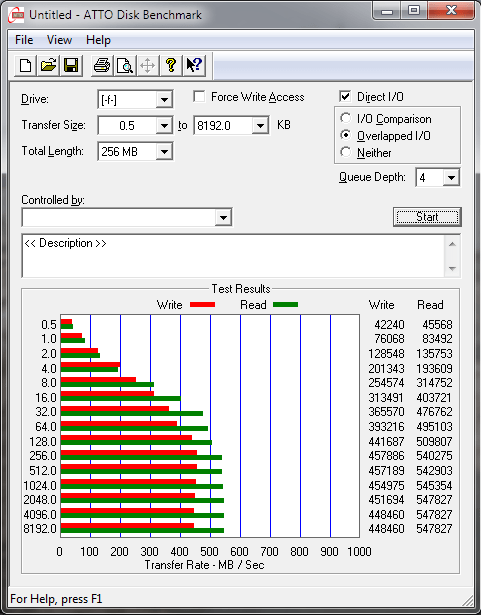M5 Pro ATTO