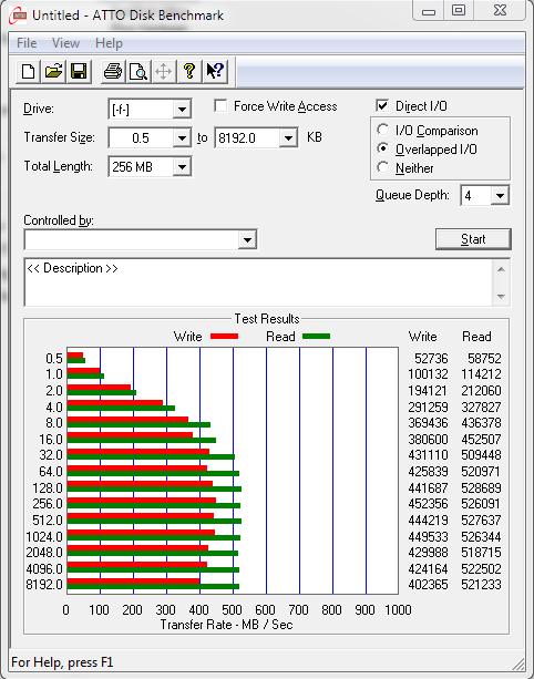SanDisk Ultra ATTO