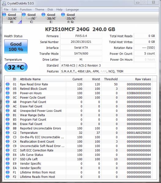 KingFast F3 Plus New CDI