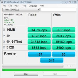 Mushkin Atlas 480GB AS SSD IOPS