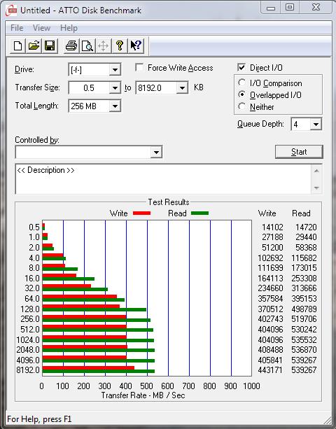Mushkin Atlas 480GB ATTO
