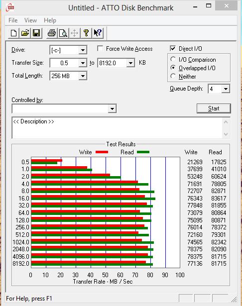 Sony Viao T14 ATTO Benchmark