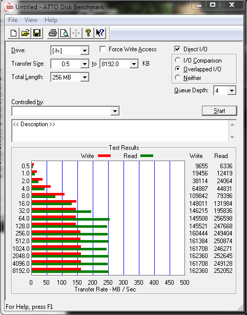 RC4-ATTO